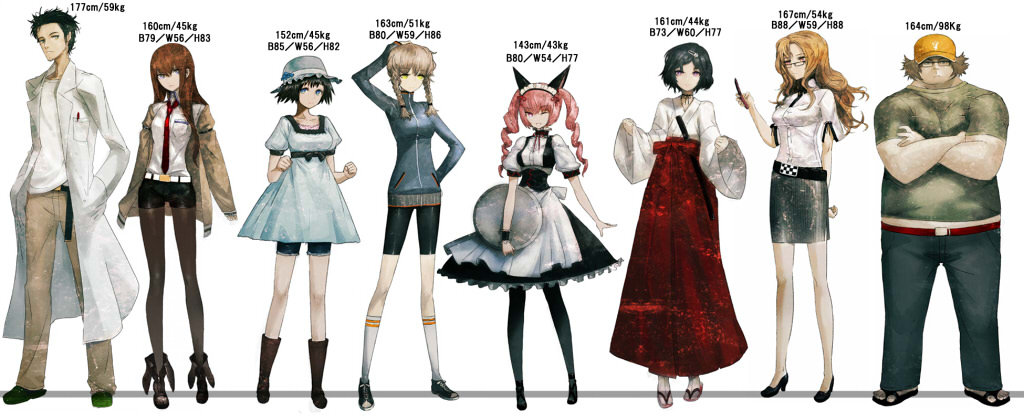 Anime Characters 160cm : Anime character height charts edition is taking